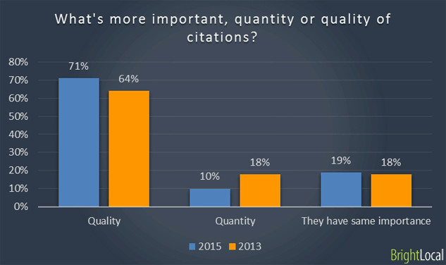 Expert Citation Survey 2015