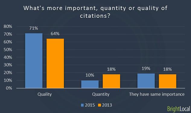 Expert Citation Survey 2015